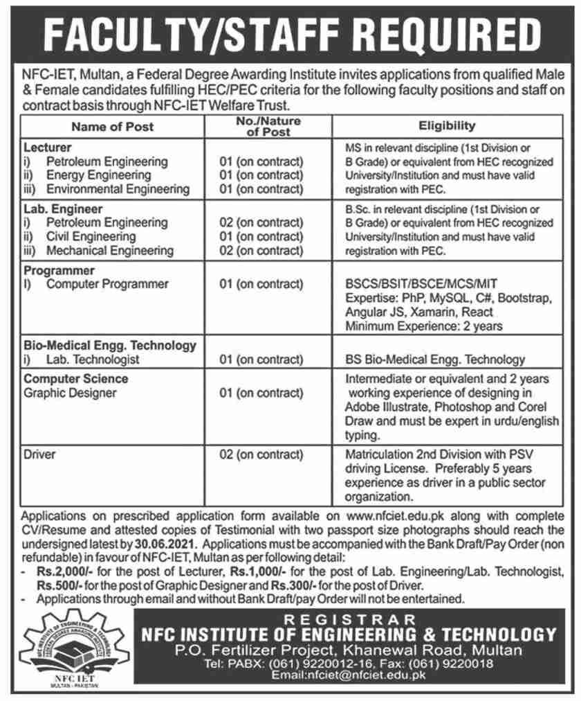 NFC Institute of Engineering & Technology Multan NFC IET Jobs 2021