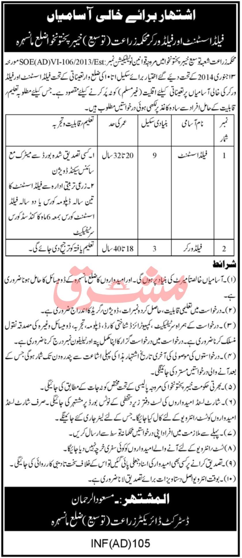 Agriculture Department KPK Jobs 2021 in Peshawar