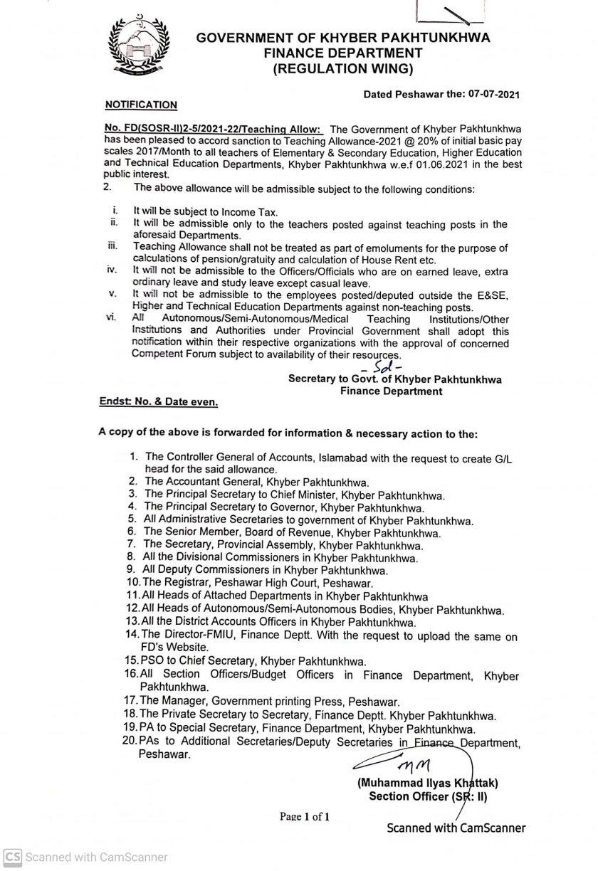 Teaching Allowance 2021 KPK @ 20% of Initial Basic Pay