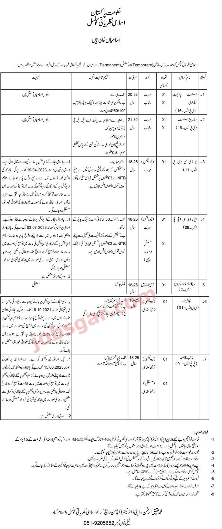 Council of Islamic Ideology Jobs - CII Jobs 2021