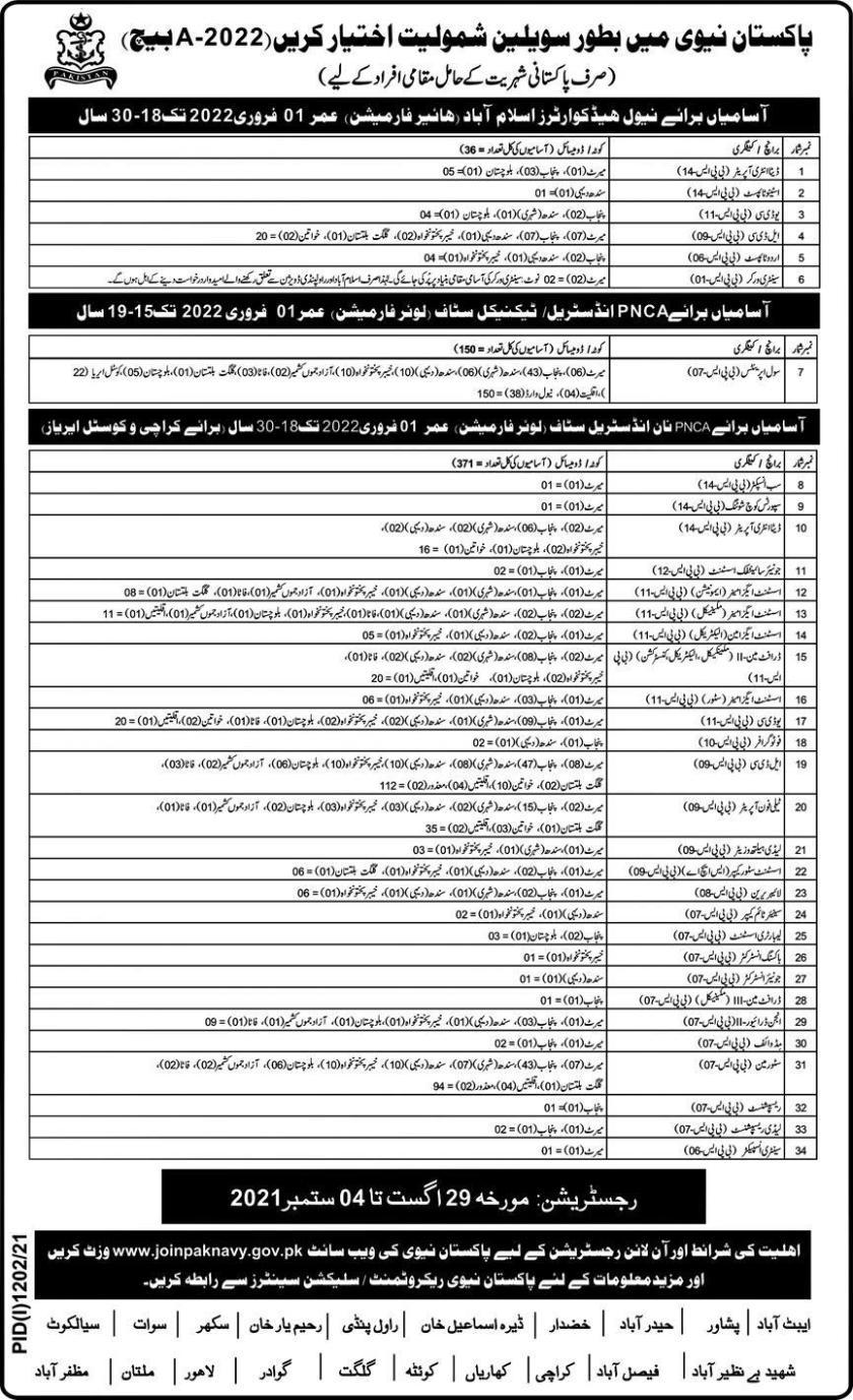 Pak Navy Jobs 2021 Apply Online to Join Pakistan Navy