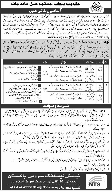 Punjab Prisons Department Jobs 2021