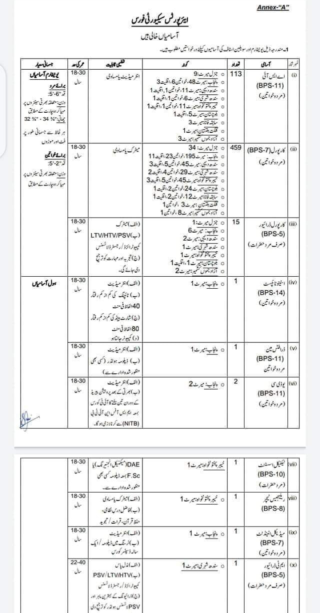 Airport Security Force ASF Jobs 2021