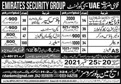 United Arab Emirates UAE Jobs 2021