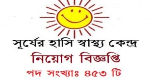 Surjer Hasi Community Health Center published a Job Circular