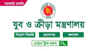 Ministry of Youth and Sports Job Circular.