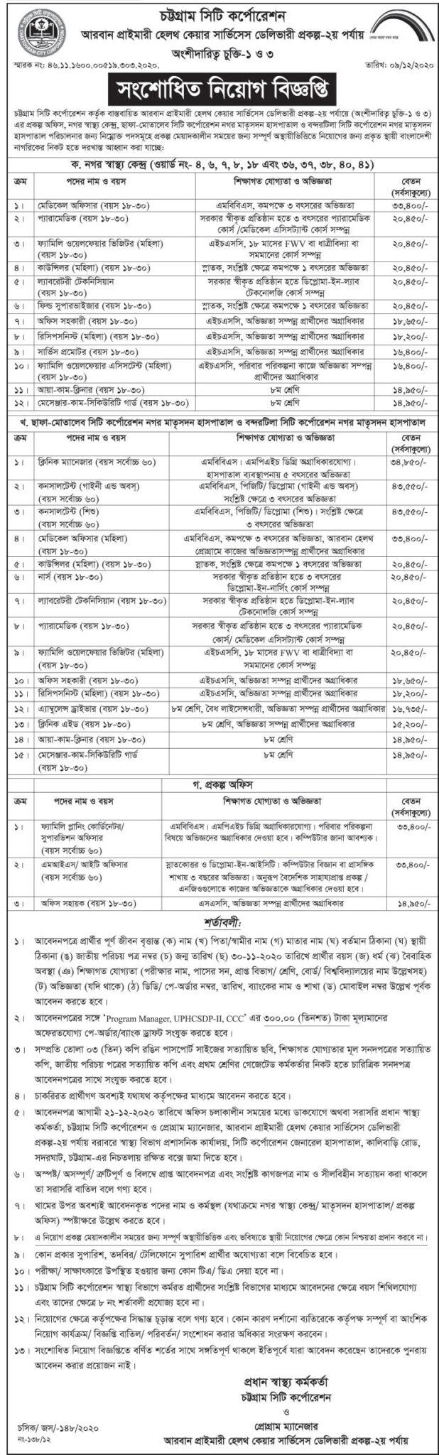 chittagong job circular 2020