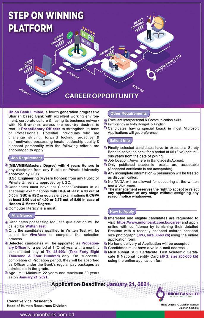 Bank job Circular in Bd