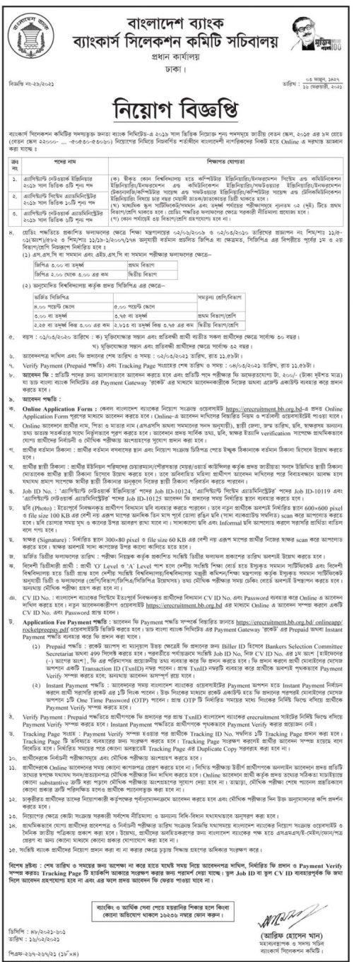 Janata Bank Job Circular 2021