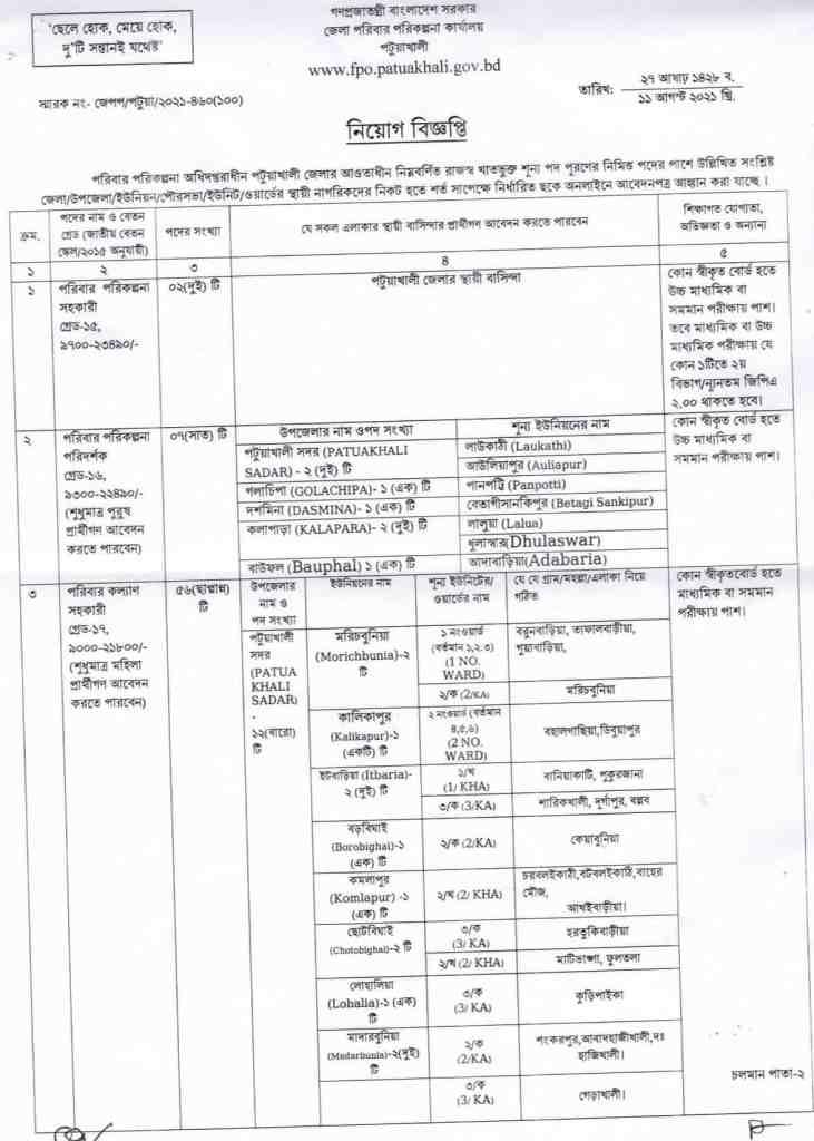 Patuakhali Family Planning Job Circular 2021