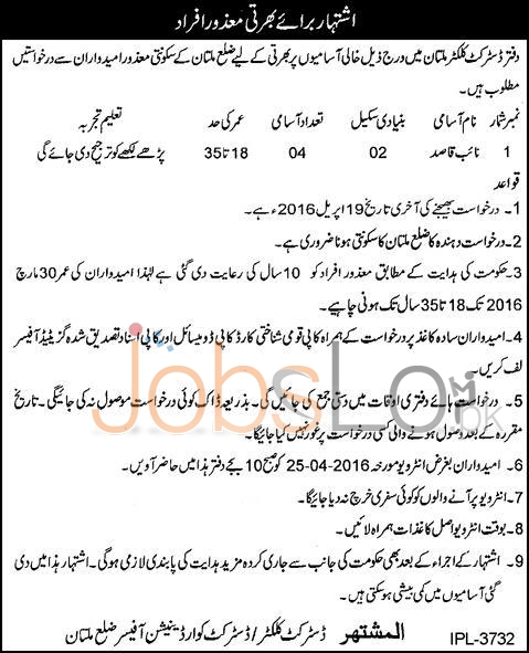 District Collector Office Multan Jobs
