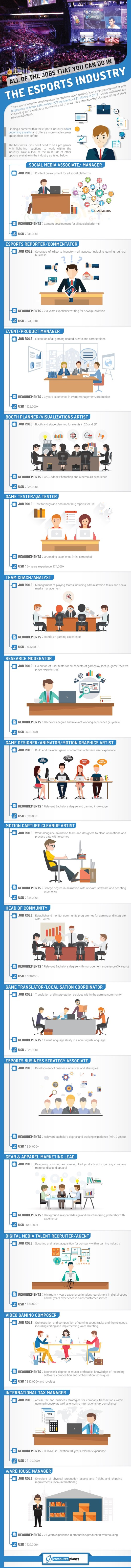 sports-careers-infographic