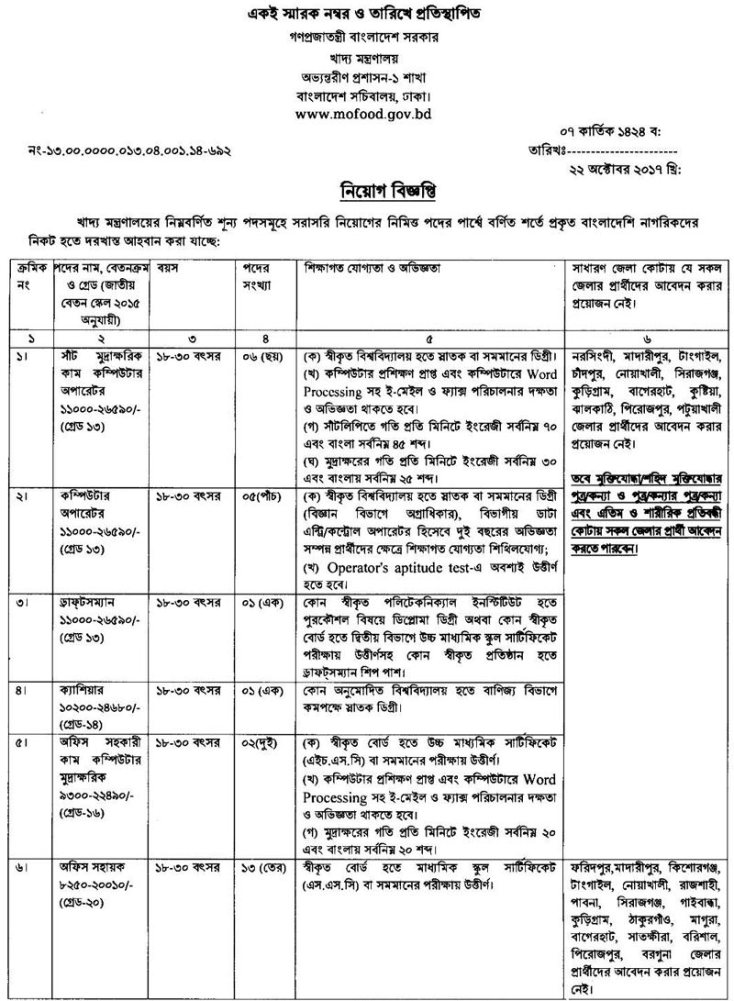 Ministry of Food Exam Date And Admit Download - Dailyjobsbd