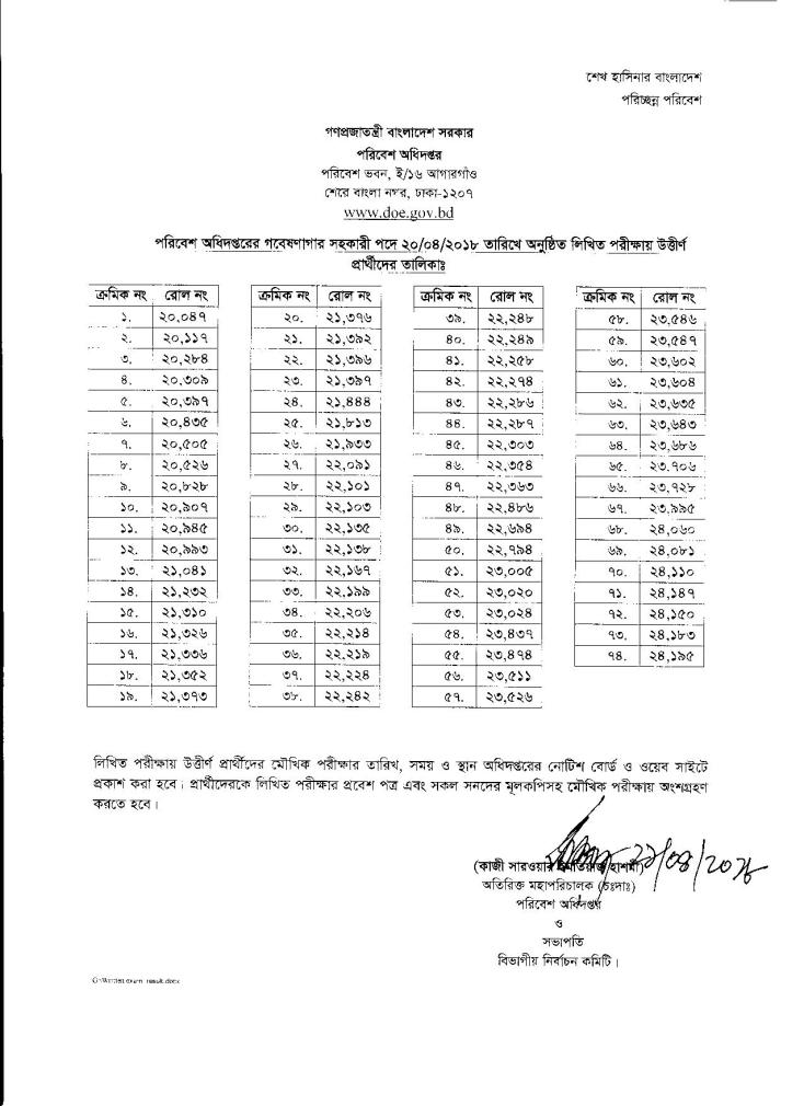 Department of Environment DOE Exam Result