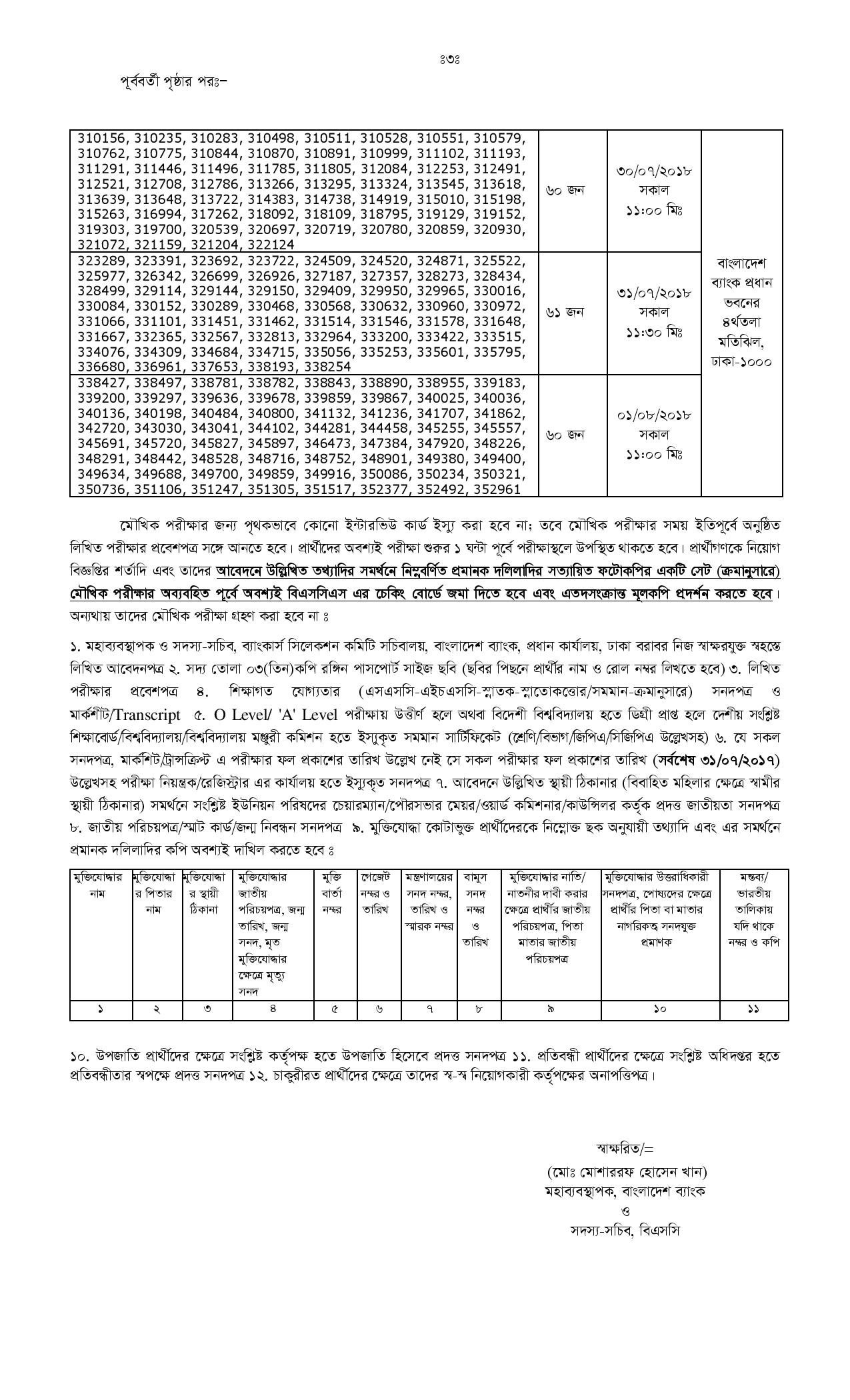 Rupali Bank Limited Exam Result 2018 - dailyjobsbd