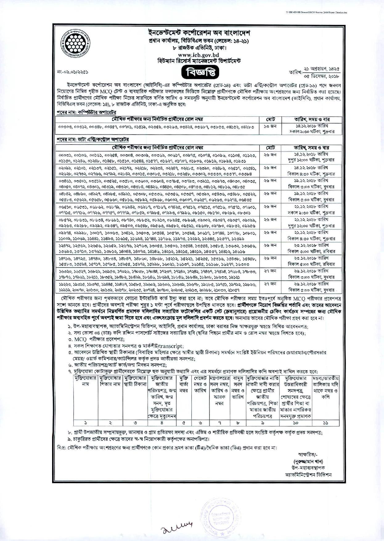 Investment Corporation of Bangladesh ICB Admit Exam Date Result 2018 Has Been Updated Now. Investment Corporation of Bangladesh Office Exam Result