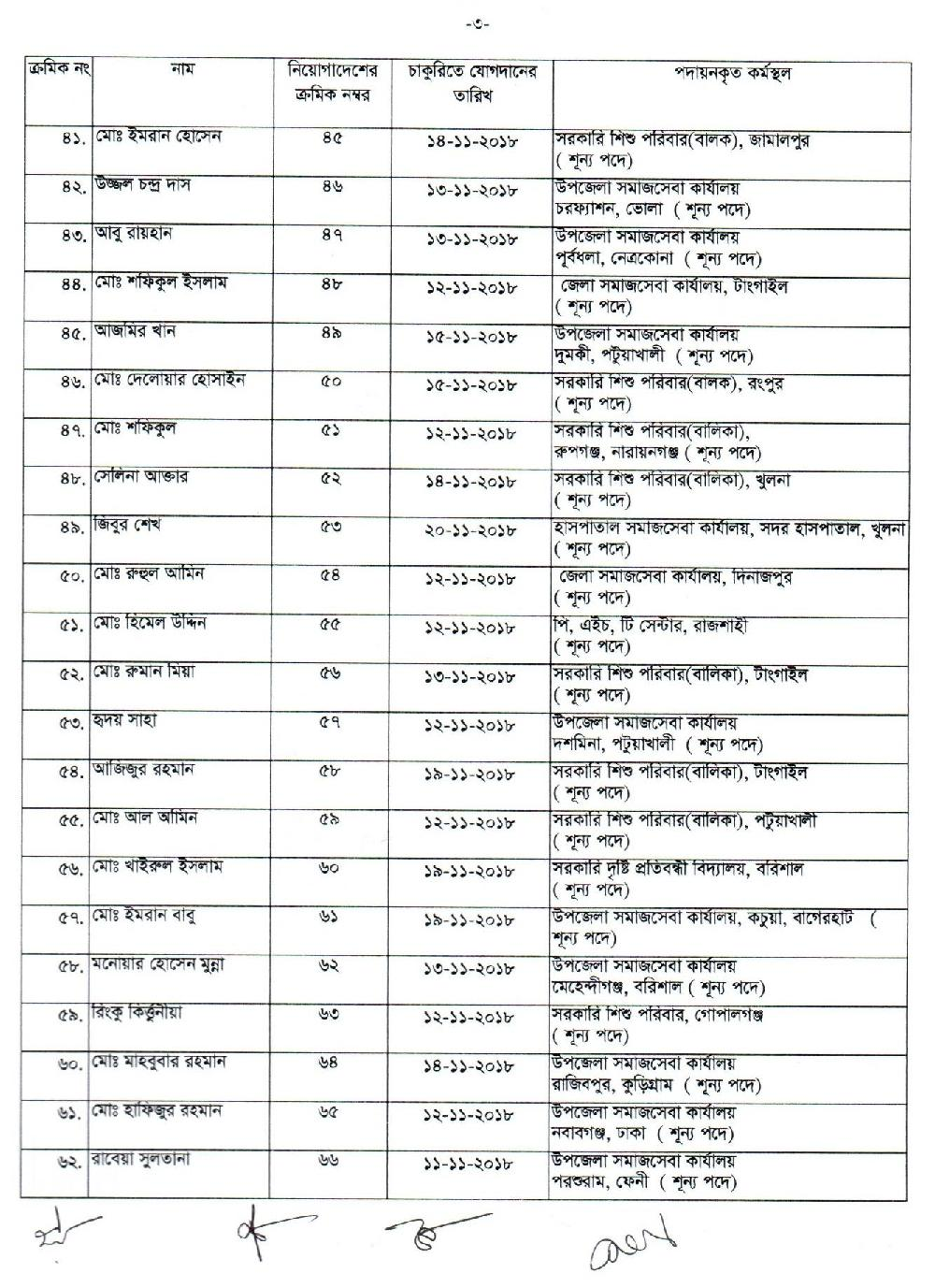 DSS Final Result And Appointment Circular 2018 2