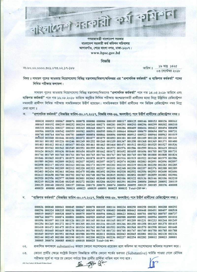 BPSC Non Cadre Exam Result And Viva Date Circular 2018
