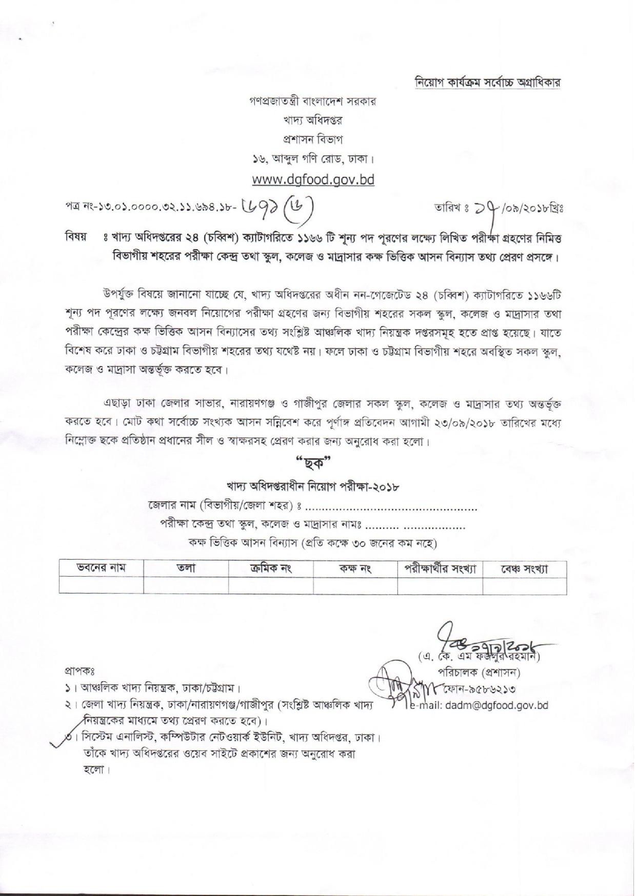 Directorate General of Food (Dgfood) Exam Related Official Notice Circular 2018