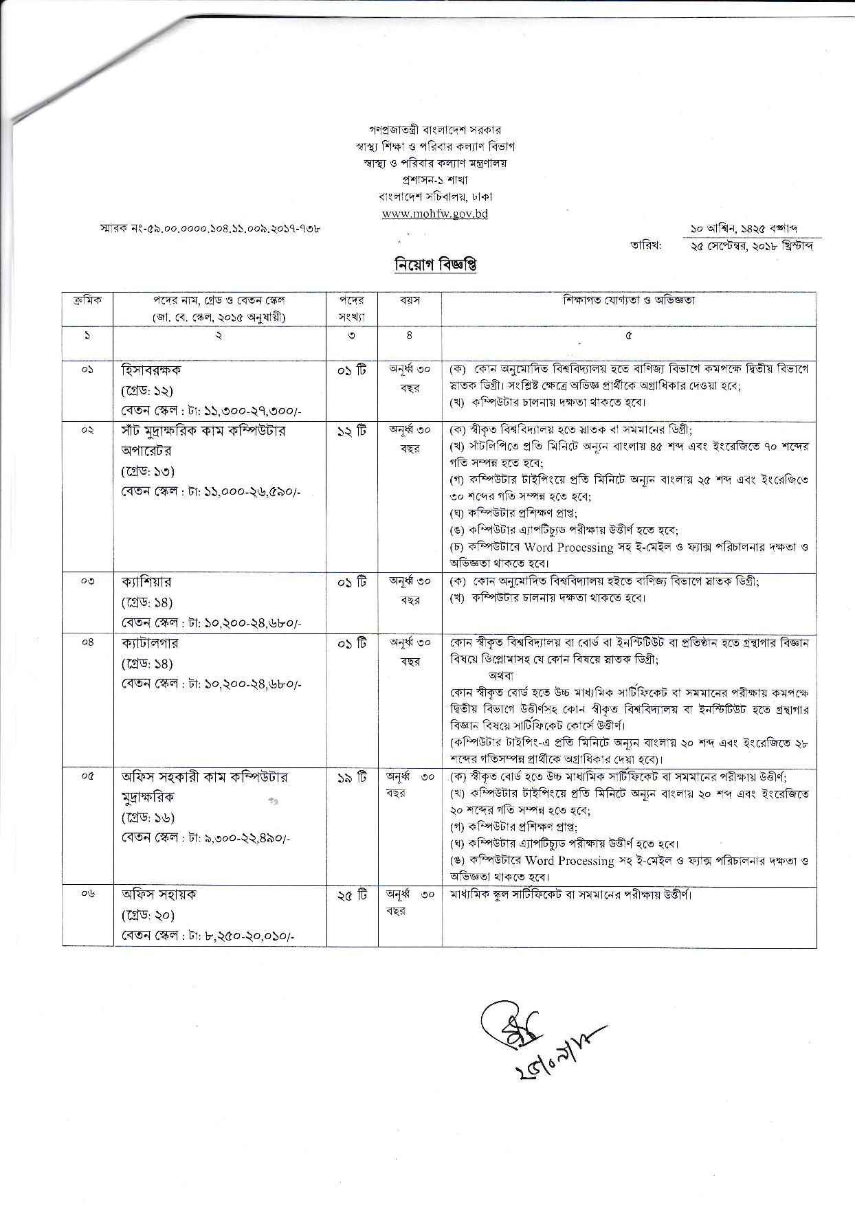 Medical Education and Family Welfare Division (MEFWD) job circular & Apply Instruction -2018