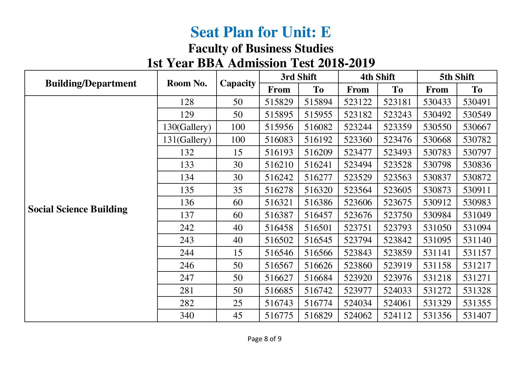 Jahangirnagar University (JU) E Unit Admission Result Seat Plan 3