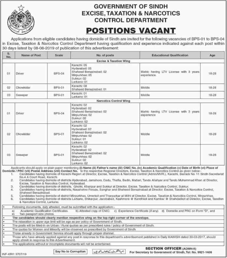 Excise Taxation Narcotics Control Department Sindh Jobs advertisement