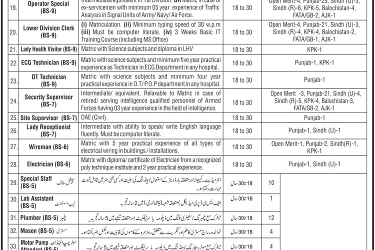 Ministry of Defense Jobs Advertisement