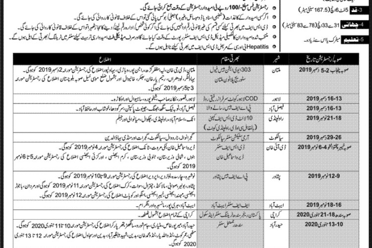 Pakistan Army Defence Security Force Jobs Advertisement