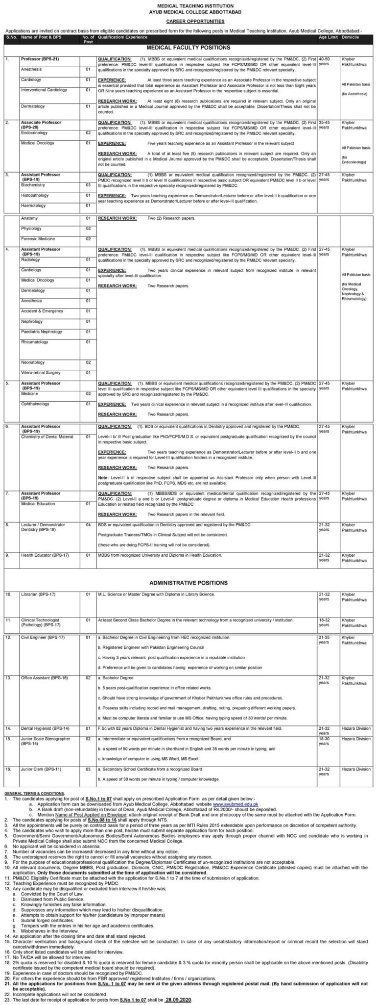 Ayub Medical College Jobs