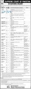 Supreme Court of Pakistan Jobs 2016 NTS Application Form