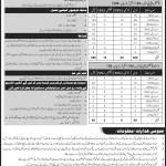 Islamabad Capital Territory Police Jobs 2016 ASI Constable