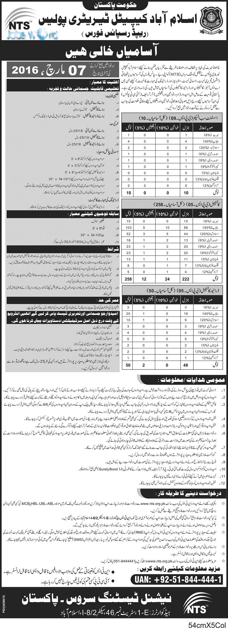 Islamabad Capital Territory Police Jobs 2016 ASI Constable -JobsWorld