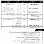 Islamabad Capital Territory Police Jobs 2016