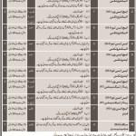 MES Pakistan Army Jobs 2016 505 EME Latest Posts