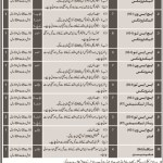 MES Pakistan Army Jobs 2016 505 EME Latest Posts