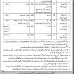 Jobs 2016 In Federal Public Service Commission