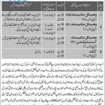 Join Pak Army Under Civilian Jobs 2016