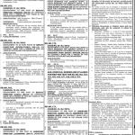 PPSC Jobs in Pakistan 2016