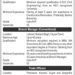 Jobs 2016 In Bank Of Khyber
