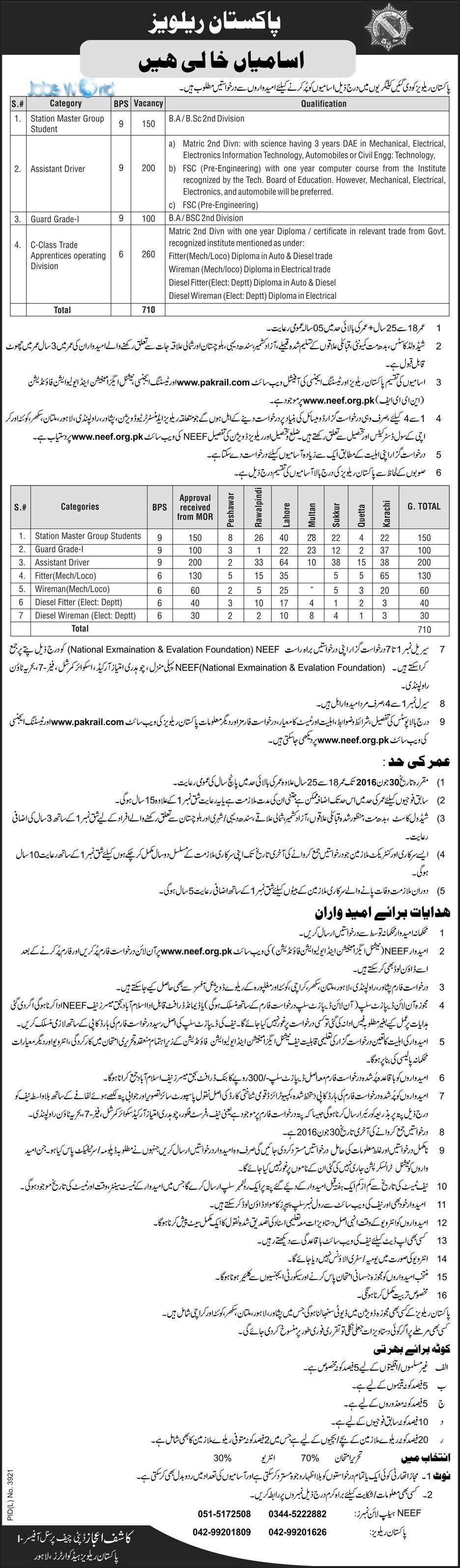 railways jobs 2016 online application form jobsworld railways jobs 2016 online application form