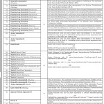 public-sector-po-box-1384-islamabad-jobs-2016