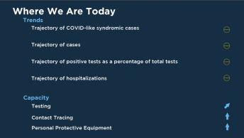 COVID Graphics 09-02-20-8C