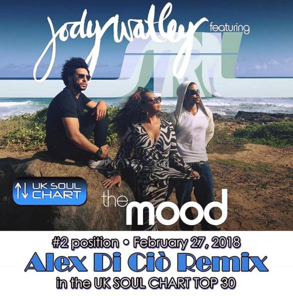 Jody Watley ft SRL The Mood Number 2 UK Soul Chart