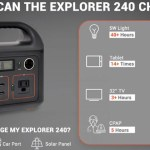 New Jackery Explorer 240 Camping Generator offers Multiple Options