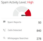 17144214155 spam activity