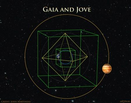 Earth and Jove
