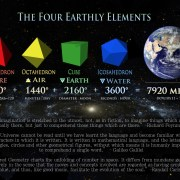 Four Elements earth