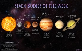 The Seven Days of the Week