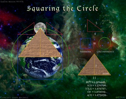 Square Earth Moon Pyramid!best