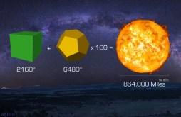 Sun cube plus dodec